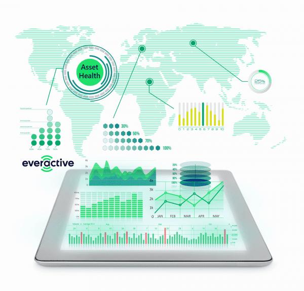 Edge computing dashboard illustrating insights from IIoT network